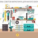 Семь советов маркетинга для малого бизнеса