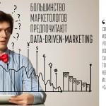 Большинство маркетологов предпочитают data-driven-marketing