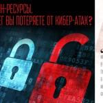 DDoS и онлайн-ресурсы. Сколько денег вы потеряете от кибер-атак?