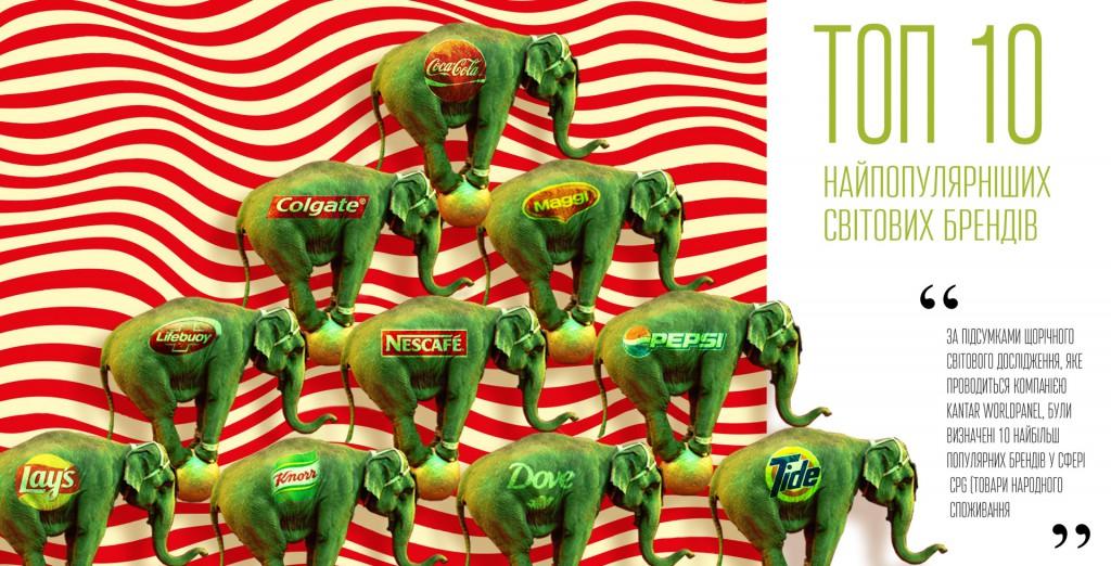 10 світових брендів