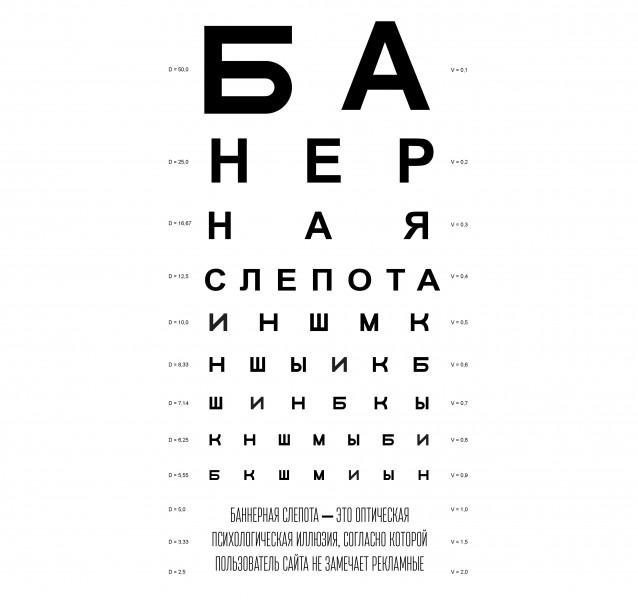 Баннерная слепота